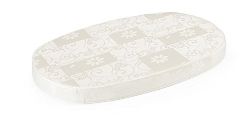 Stokke Sleepi Mattress by Colgate