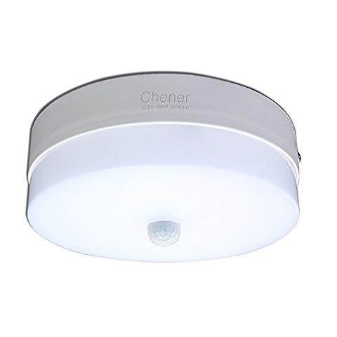 Chener Motion Sensor LED Flush Mount Ceiling Light 20W Warm White Auto Motion Sensing Round 7 Inch Body Sensor Downlight 180W Incandescent Bulbs Equivalent for - Elegance Ceiling Light