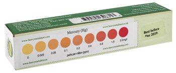 Osumex HMT Mercury Kit