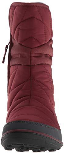 Heat Sunset Red Columbia Slip Ii Boot Omni Ankle Deep Rust Heavenly Women's OXSxUp