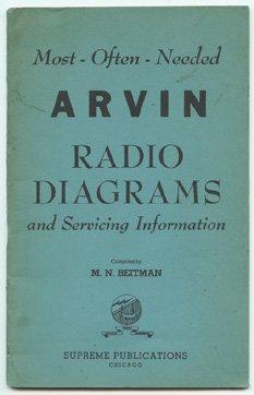 Photo Most Often Needed ARVIN Radio Diagrams
