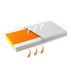 ... Colchones para camas infantiles