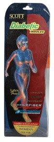 DIABETIC INSOLE SCOTT Size: WOMEN