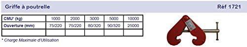 PINCE griffe à poutrelle 2 tonnes GF-2.0 ref 17217630