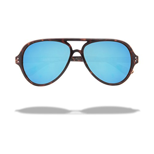 Local Supply Unisex AIRPORT Pacific Totroise / Blue - Sunglasses Local Supply