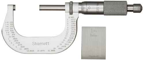 Starrett T1212XRL Stainless Steel Micrometer, Ratchet Stop, Lock Nut, Carbide Faces, 1-2