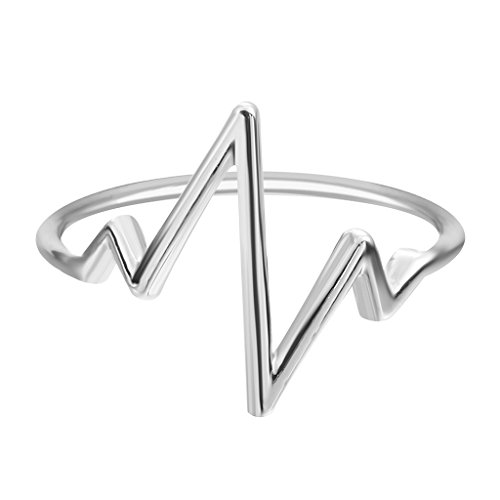 pulse ring - 2