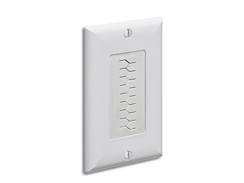 Monoprice Slotted Style Decora Wall Plate For Home Theater A