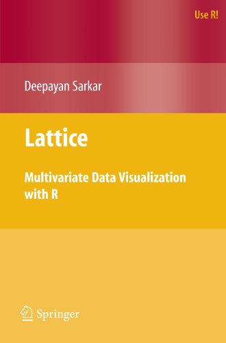 Lattice: Multivariate Data Visualization with R (Use (Peach Lattice)