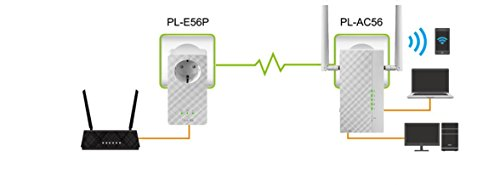 ASUS (PL-N12 KIT) 300Mbps Wireless N Powerline Adapter Starter Kit 2-Port by Asus (Image #2)