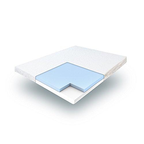 Classic Brands 4.5-Inch Cool Gel Memory Foam Replacement Mattress for Sleeper Sofa Bed, Queen