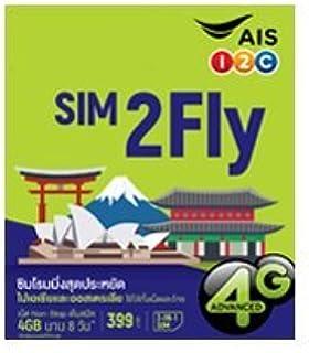 Amazon.com: aerobile Europa datos SIM 2 GB 30days precargada ...