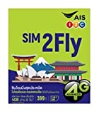 Asia 17 Countries Preloaded Data SIM Card 4GB/8Days - Japan, South Korea, India, Taiwan, Philippines & More