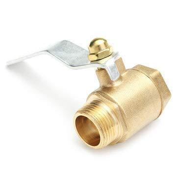 gas ball valve lockout - 5