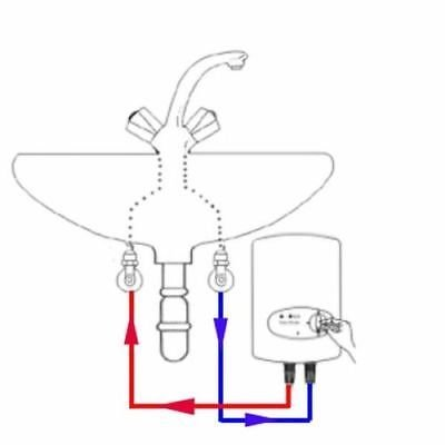 7/kW r/églable sur 3/niveaux 3/kW Ce petit appareil peut aussi bien /être mont/é sur la table qu/'en dessous.Petit chauffe-eau /électrique pour douche ext/éri Petit chauffe-eau Ihlas 230/V 5/kW