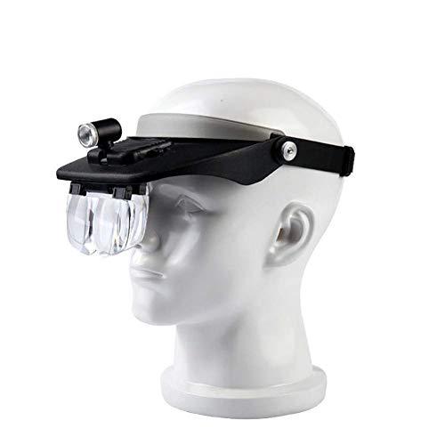 Glasses Mounted Led Light in US - 9