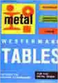 Westermann Tables Pdf