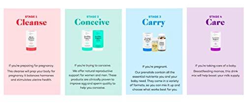 Amazon com: Premama Hormone Balance for Women - Fertility
