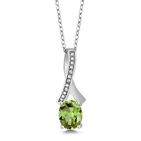 Sterling Silver Oval Gemstone Birthstone & White Diamond Pendant with 18