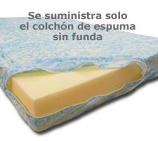 Colchón económico espuma blando D20 (90x180x12)