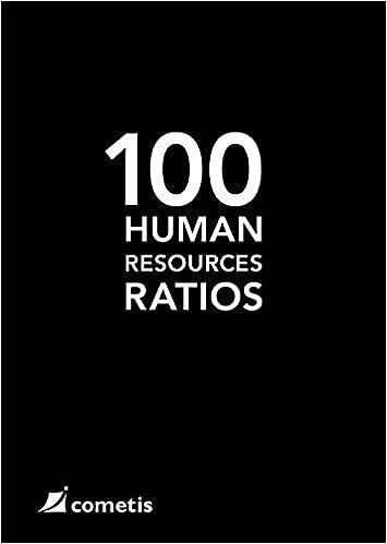 Libro Human Resources Ratios