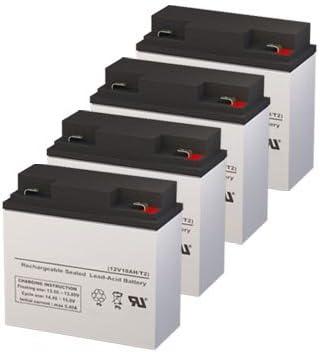 Set of 4 SigmasTek Alpha Technologies 417-24CRM UPS Replacement Batteries