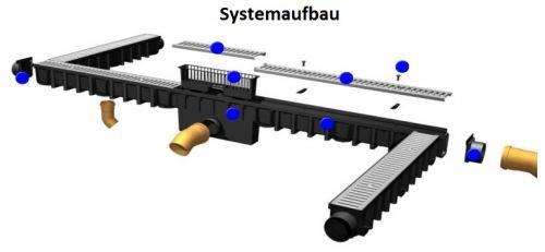 Zubeh/ör Entw/ässerungsrinne A15 SET Stegrost Stahl verzinkt 3 m inkl