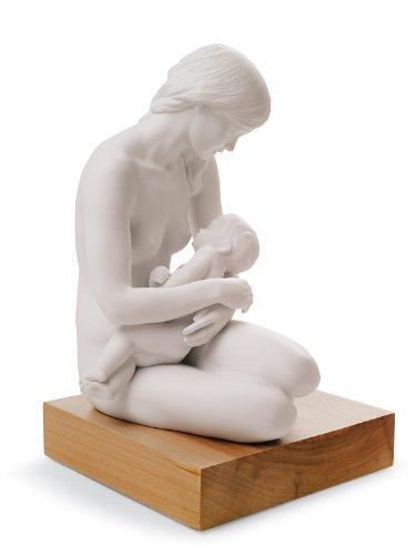 Lladro A Nurturing Bond Porcelain Sculpture