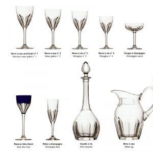 Saint Louis Crystal Bristol Wine Glass Number 3 Stemware ()
