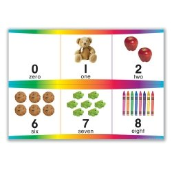 (Eureka Teacher Supplies Classroom English Spanish Number Line with Pictures, 14 ft)