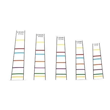 dle Fingerboard Fret Guide Label Finger Chart 4/4 3/4 1/2 1/4 Violin Accessories (4/4) ()