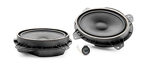 Focal is 690 Toy 6