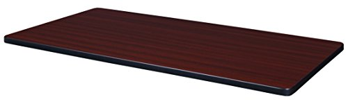 Regency Mahogany/Mocha Walnut 48