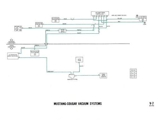 1971 Colorized Mustang Wiring Vacuum Diagrams David E Leblanc David E Leblanc 9781603710305 Amazon Com Books