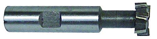 Bestselling Shank Type Milling Cutters Gistgear