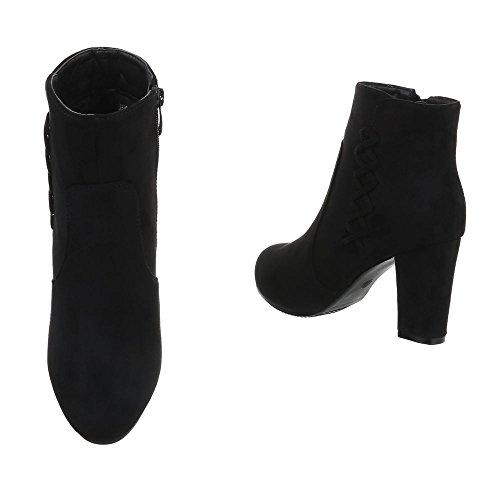 Zapatos para mujer Botas Mini tac—n Botines de tac—n Ital-Design Negro