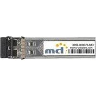 Mgmt Module - Brocade Communications Systems - Brocade M Module