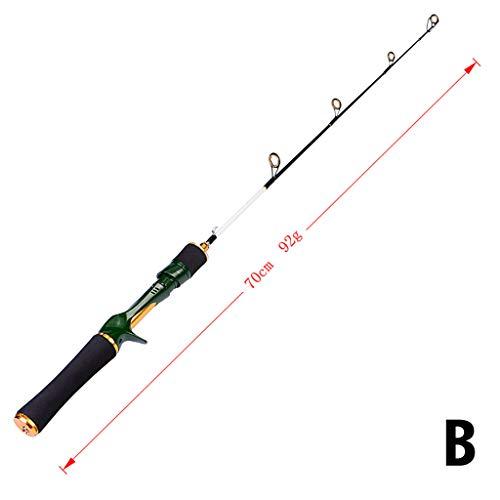 (Carbon Fiber Fishing Rod Travel Spinning Lure Rod Sea Saltwater Pole (B))