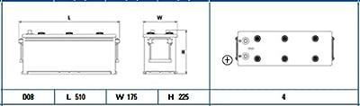 Exide Starter Battery EG1406