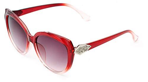 563a226a82b2 Gnzoe Sunglasses Retro Big Frame Sunglasses for Men Women Sunglasses Red  White