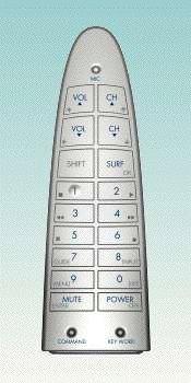 Accenda Surfboard Voice Interactive Smart Universal Remote Control