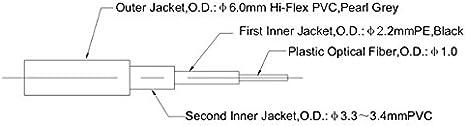 Profitec Hck 8837 2 High End Optisches Digitalkabel Elektronik