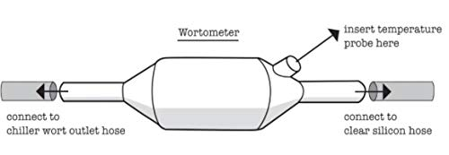 Grainfather Wortometer by Grainfather (Image #2)