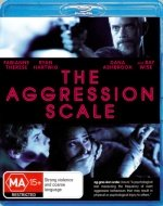 Aggression Scale | NON-USA Format | Region B Import - -