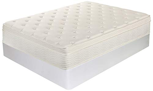 Night Therapy Spring 13 Inch Deluxe Euro Box Top Mattress and BiFold Box Spring Set, - Euro Box Spring