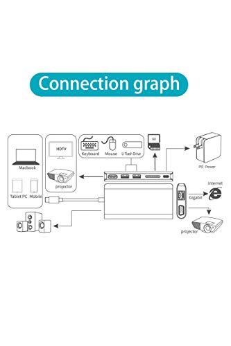FeliSun USB C Hub HDMI 4K, VGA 1080p, Ethernet RJ45, Type C PD, 2 x USB 3.0 e Lettore di Schede SD,Porte Audio da 3,5 mm ,Docking Station Universale