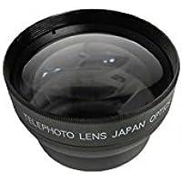 Focus Brand 58mm 2.2 Telephoto Lens