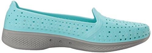 Skechers Performance Damen H2 Go Wasserschuh Blau grau