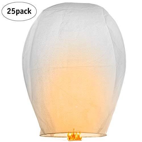 Most bought Sky Lanterns