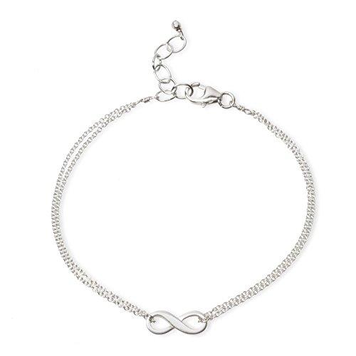 Dogeared Silver Charm Bracelet - 2